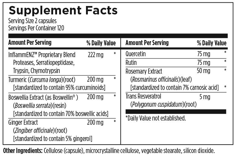 Inflammatone 240 Designs for Health Ingredients