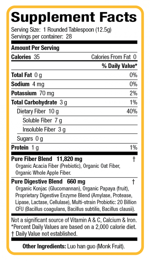Nutragen Digestion Plus Fiber Ingredients