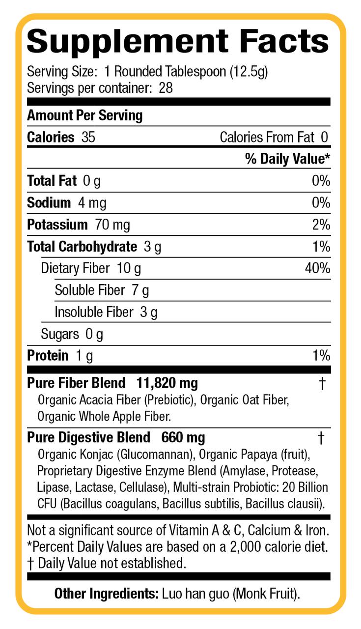 Nutragen Digestion Plus Fiber Ingredients